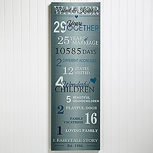 Personalized Anniversary Canvas Art Print - Our Years Together - 14824