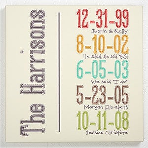 Personalized Canvas Print - Milestone Dates - 15805