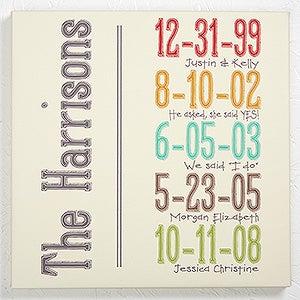 Personalized Canvas Print - Milestone Dates - 15805