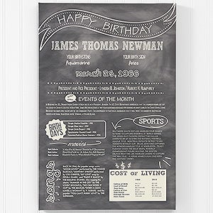 The Day You Were Born Personalized Canvas Keepsake - 17963