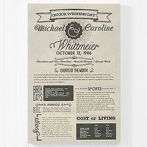 Day In History Facts Personalized Wedding Anniversary Print - 17964