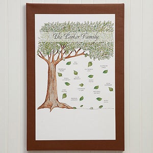 Personalized Canvas Art - Family Tree - 9572