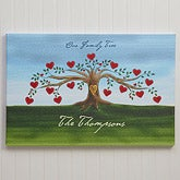 Personalized Family Tree Watercolor Canvas Art - Small