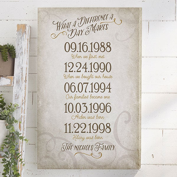 Personalized Canvas Prints - Our Best Days - 15626