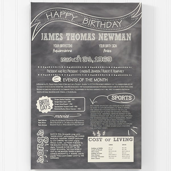 The Day You Were Born Personalized Birthday History Canvas Print 16 X 24
