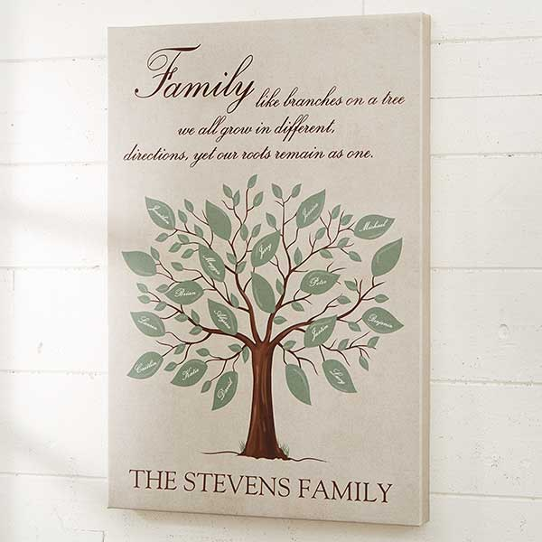 Personalized Family Tree Canvas Print - 18232