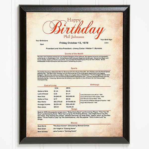 Birthday Keepsakes Day You Were Born