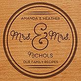 Mrs. & Mrs.